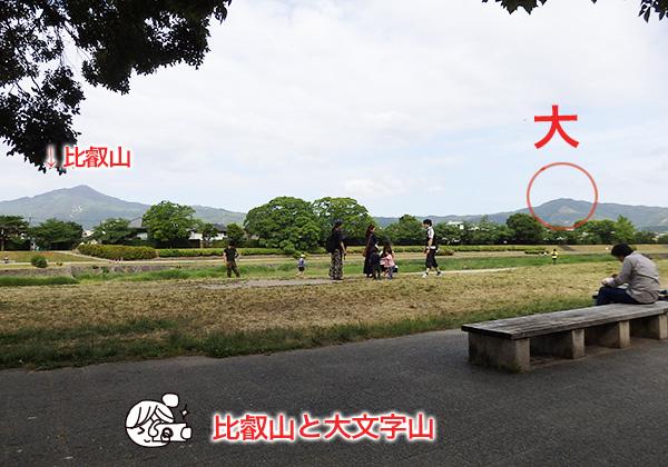 大文字山と比叡山