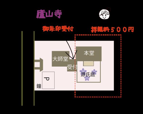 蘆山寺 境内図