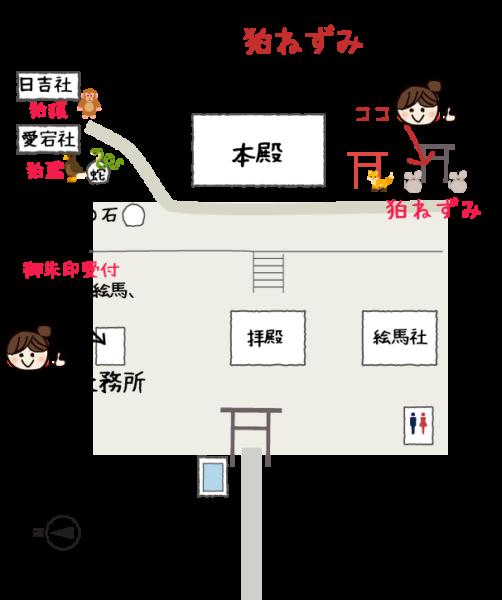 大豊神社 境内図
